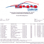 2016R3R1results