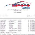2016r5qresults